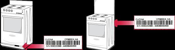Etichetta Cucina